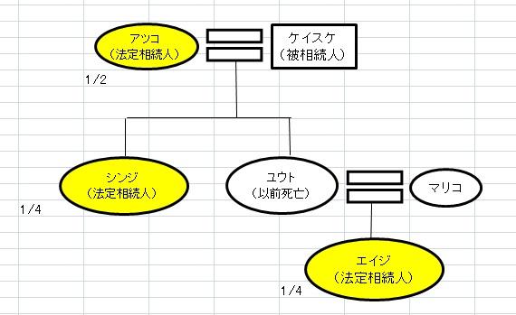 パターン5