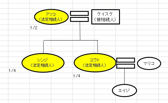 パターン3